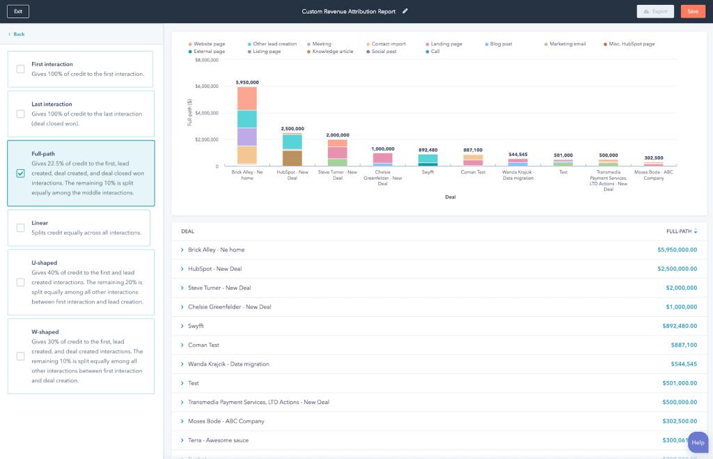 Multi-touch Revenue Attribution